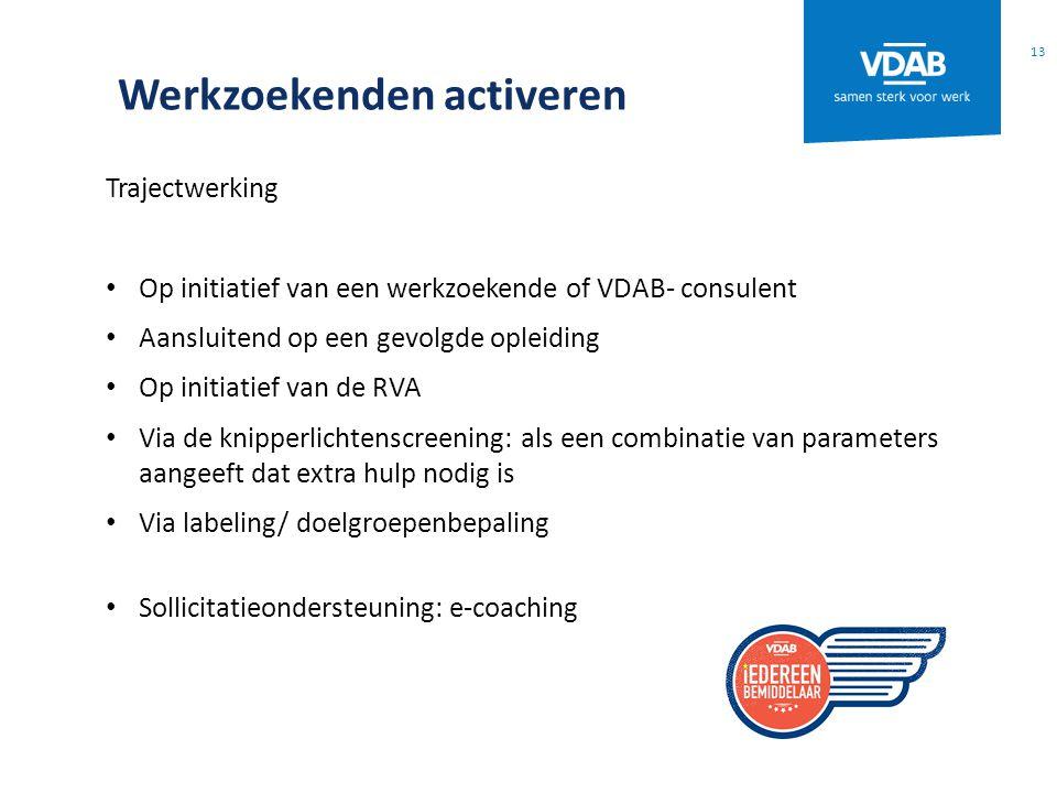 Werkzoekenden activeren Trajectwerking Op initiatief van een werkzoekende of VDAB- consulent Aansluitend op een gevolgde opleiding Op initiatief van d
