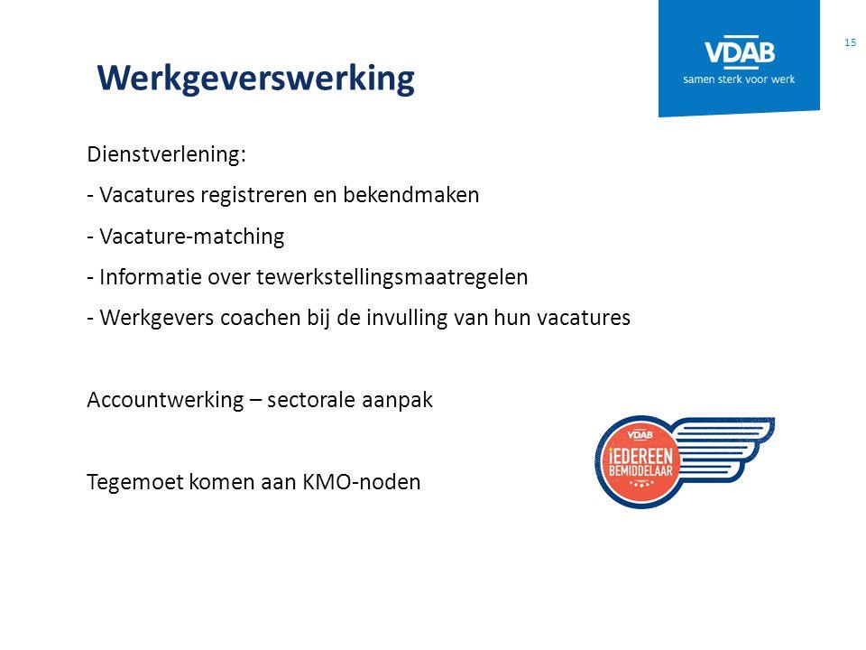 Werkgeverswerking Dienstverlening: - Vacatures registreren en bekendmaken - Vacature-matching - Informatie over tewerkstellingsmaatregelen - Werkgever