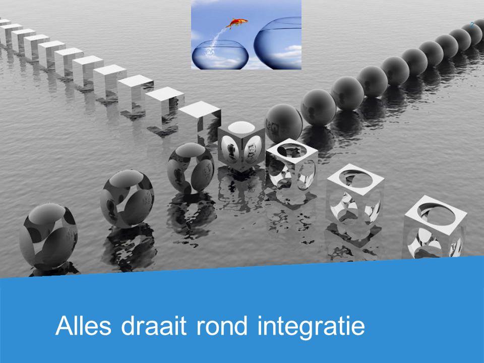 2 Alles draait rond integratie