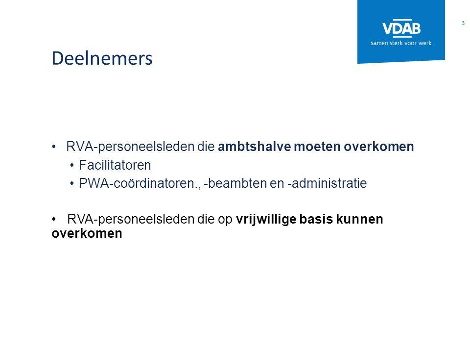 Deelnemers RVA-personeelsleden die ambtshalve moeten overkomen Facilitatoren PWA-coördinatoren., -beambten en -administratie RVA-personeelsleden die o