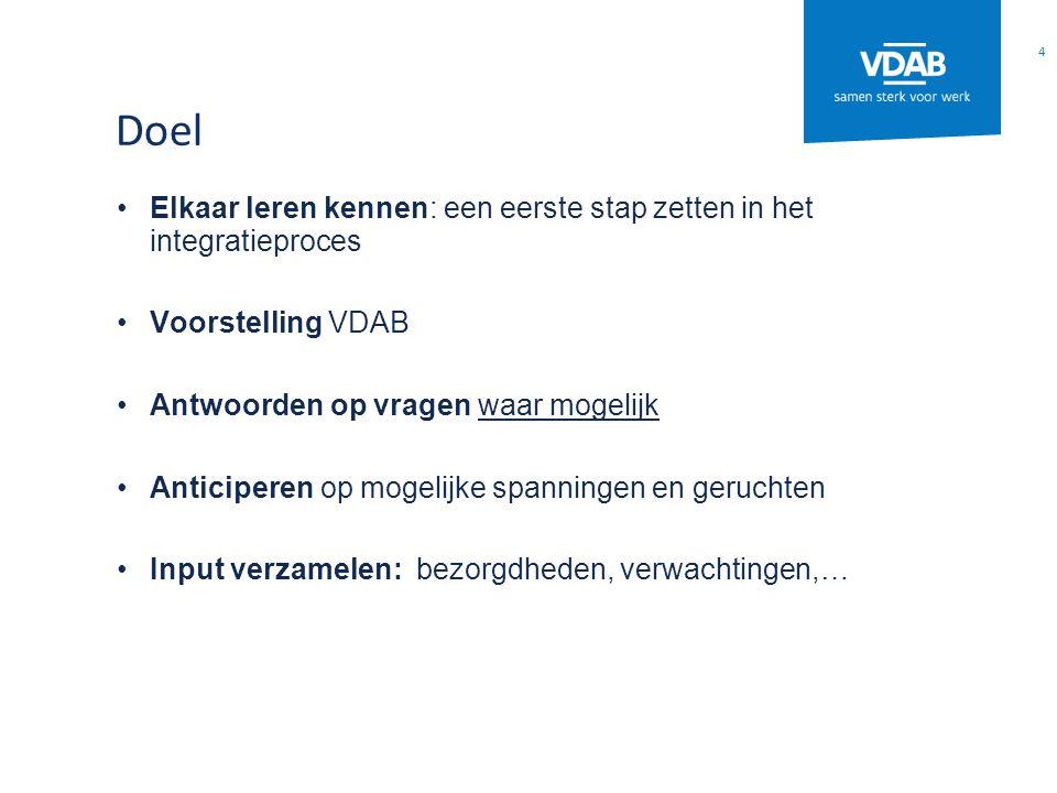 VDAB Vlaams-Brabant NIVEAUS 35 NiveauMannenVrouwenTotaal A92231 B37245282 C84250 D64753 CC-leiding7613 CC-instructiepersoneel6155116 CC-technisch personeel325 Totaal131419550