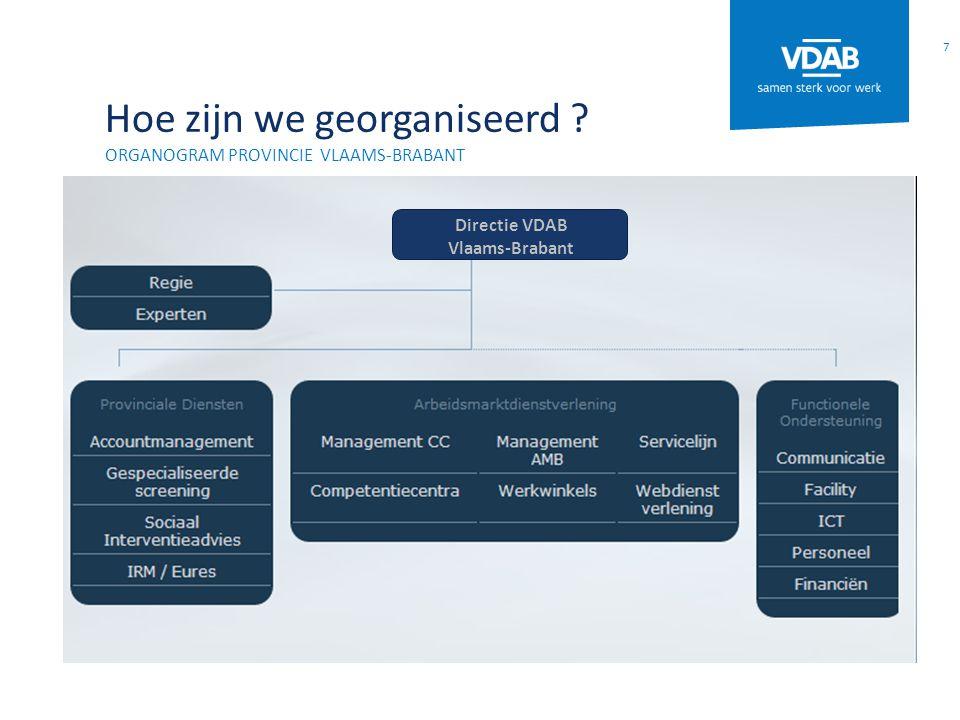 Missie en opdracht VDAB bestaat sinds 1989 Dienstenpakket: - arbeidsbemiddeling - competentieontwikkeling - loopbaandienstverlening - faciliteren van de arbeidsmarktwerking (meer en meer als regisseur) 8