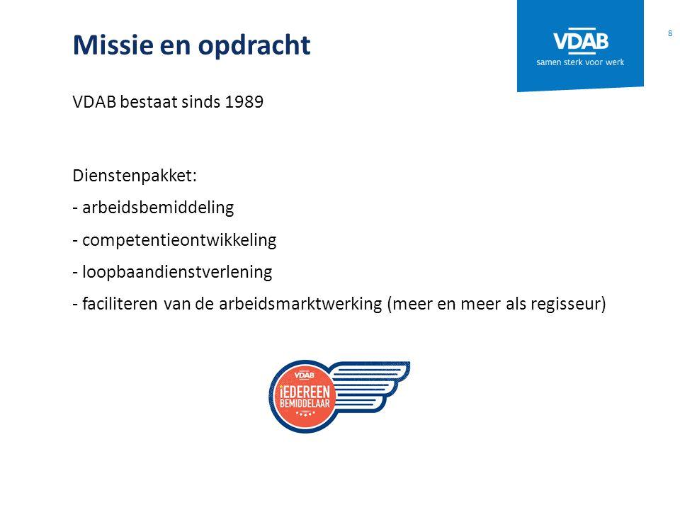 Missie en opdracht VDAB bestaat sinds 1989 Dienstenpakket: - arbeidsbemiddeling - competentieontwikkeling - loopbaandienstverlening - faciliteren van