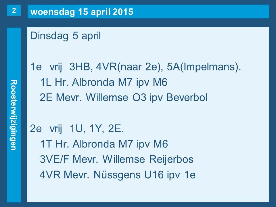 woensdag 15 april 2015 Roosterwijzigingen Dinsdag 5 april 1evrij3HB, 4VR(naar 2e), 5A(Impelmans).