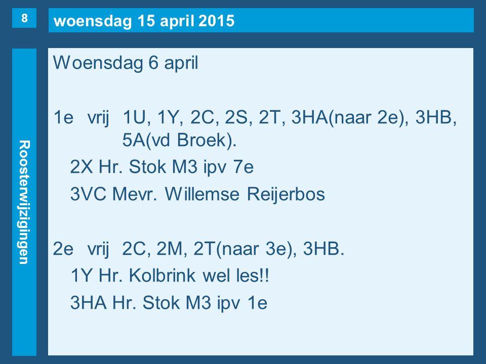 woensdag 15 april 2015 Roosterwijzigingen Woensdag 6 april 1evrij1U, 1Y, 2C, 2S, 2T, 3HA(naar 2e), 3HB, 5A(vd Broek).