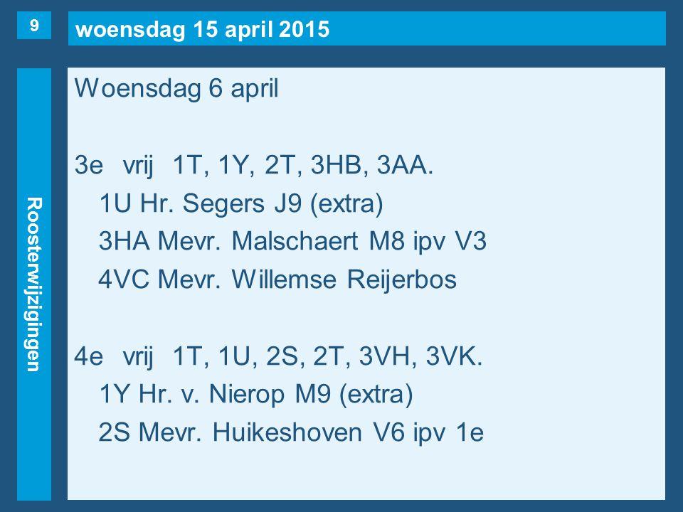 woensdag 15 april 2015 Roosterwijzigingen Woensdag 6 april 3evrij1T, 1Y, 2T, 3HB, 3AA.