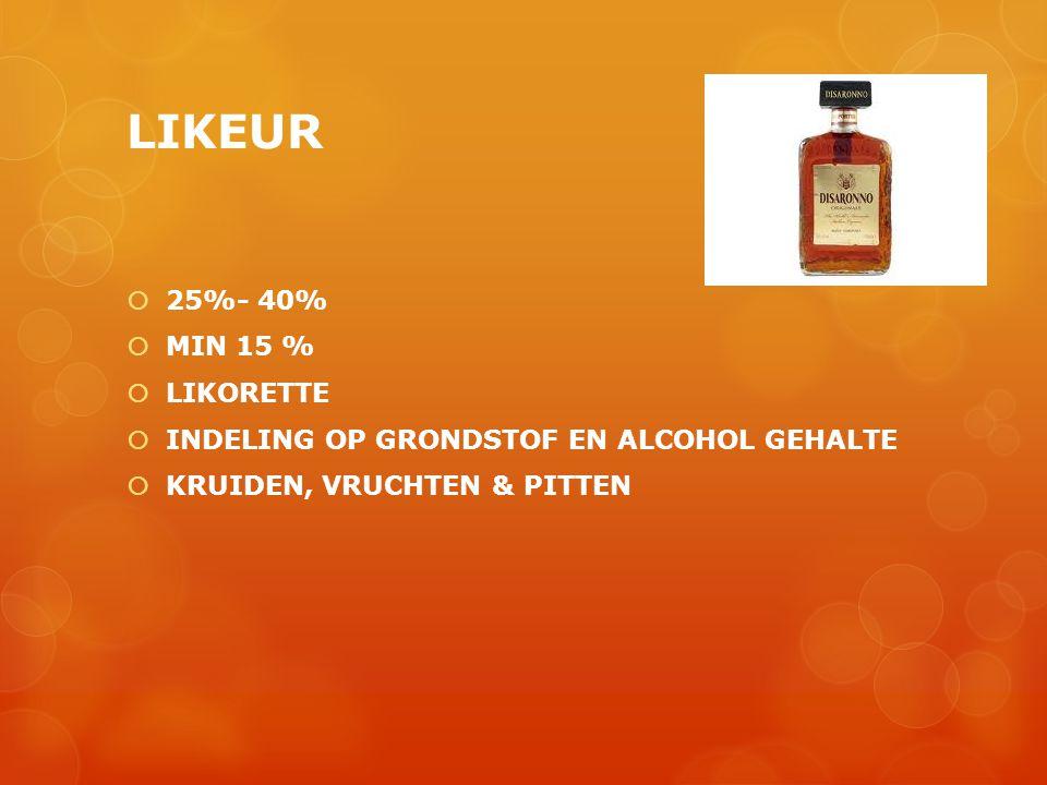 LIKEUR  25%- 40%  MIN 15 %  LIKORETTE  INDELING OP GRONDSTOF EN ALCOHOL GEHALTE  KRUIDEN, VRUCHTEN & PITTEN