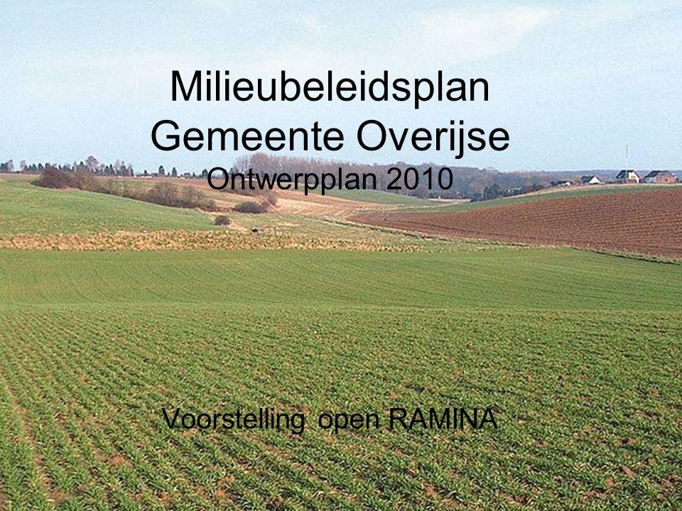 Milieubeleidsplan Gemeente Overijse Ontwerpplan 2010 Voorstelling open RAMINA
