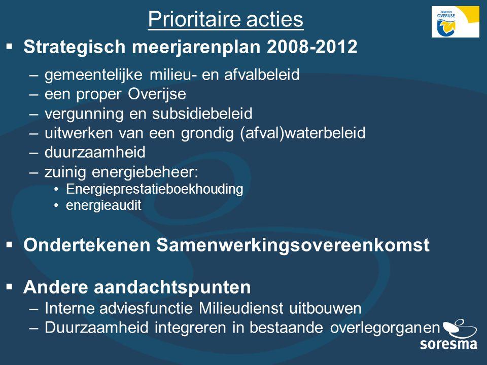 Prioritaire acties  Strategisch meerjarenplan 2008-2012 –gemeentelijke milieu- en afvalbeleid –een proper Overijse –vergunning en subsidiebeleid –uit