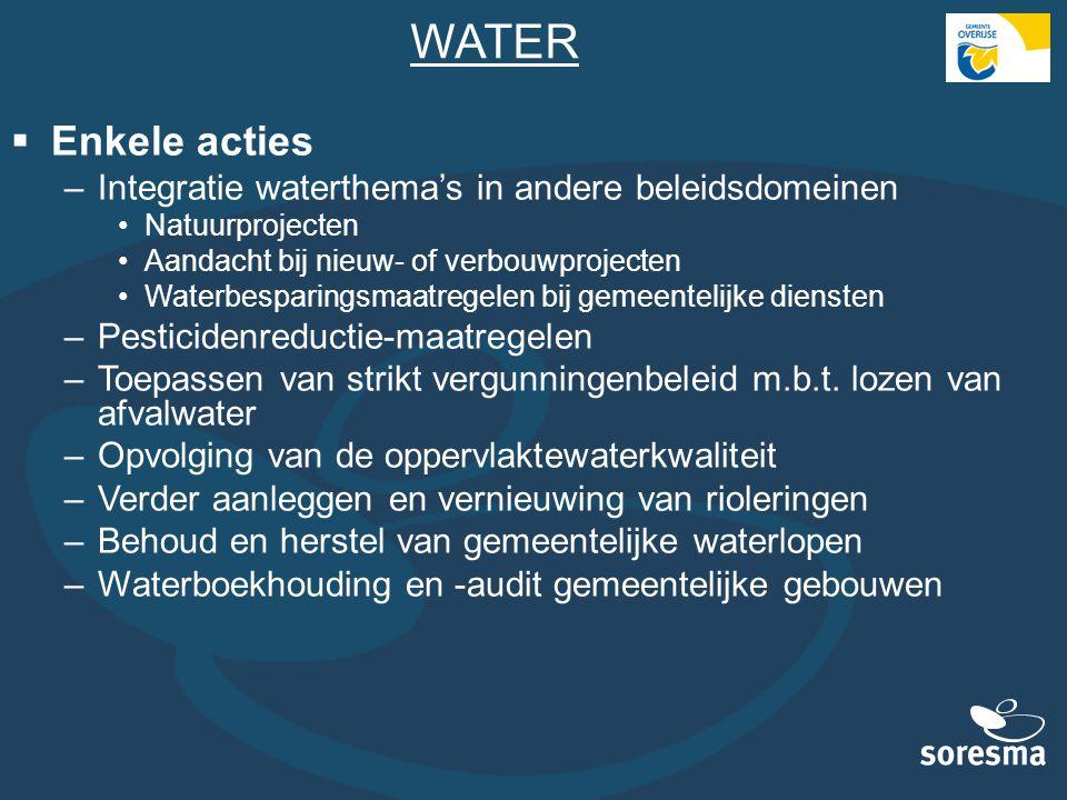 WATER  Enkele acties –Integratie waterthema's in andere beleidsdomeinen Natuurprojecten Aandacht bij nieuw- of verbouwprojecten Waterbesparingsmaatre