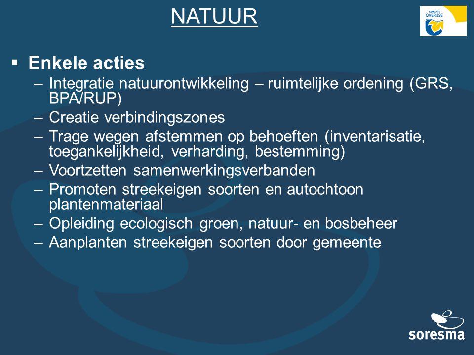 NATUUR  Enkele acties –Integratie natuurontwikkeling – ruimtelijke ordening (GRS, BPA/RUP) –Creatie verbindingszones –Trage wegen afstemmen op behoef