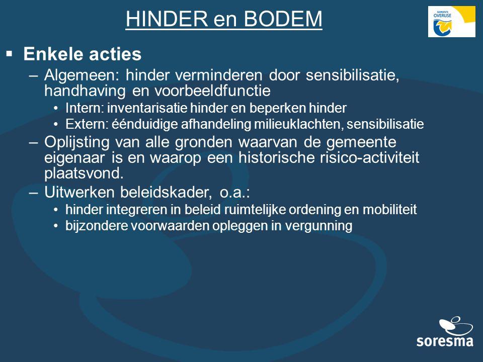 HINDER en BODEM  Enkele acties –Algemeen: hinder verminderen door sensibilisatie, handhaving en voorbeeldfunctie Intern: inventarisatie hinder en bep