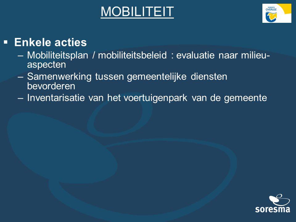 MOBILITEIT  Enkele acties –Mobiliteitsplan / mobiliteitsbeleid : evaluatie naar milieu- aspecten –Samenwerking tussen gemeentelijke diensten bevorder