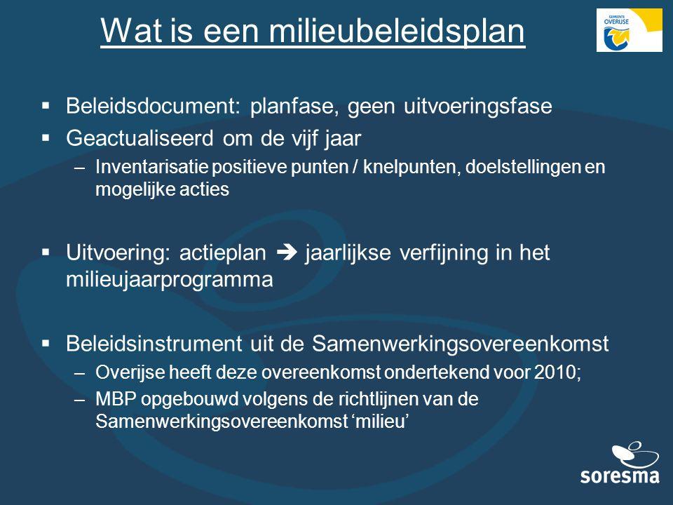 Wat is een milieubeleidsplan  Beleidsdocument: planfase, geen uitvoeringsfase  Geactualiseerd om de vijf jaar –Inventarisatie positieve punten / kne