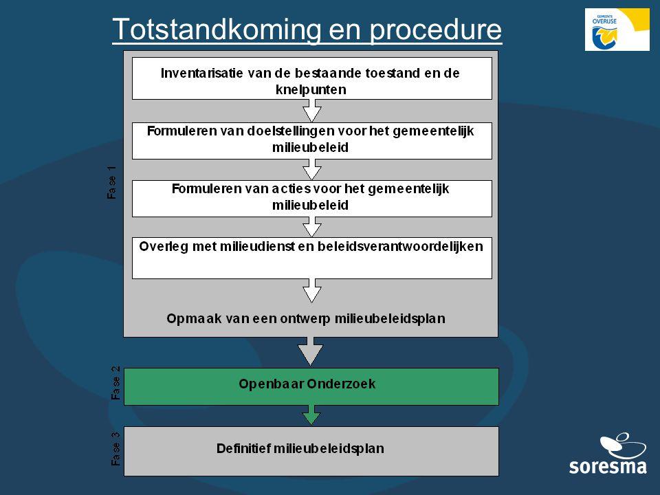 Totstandkoming en procedure