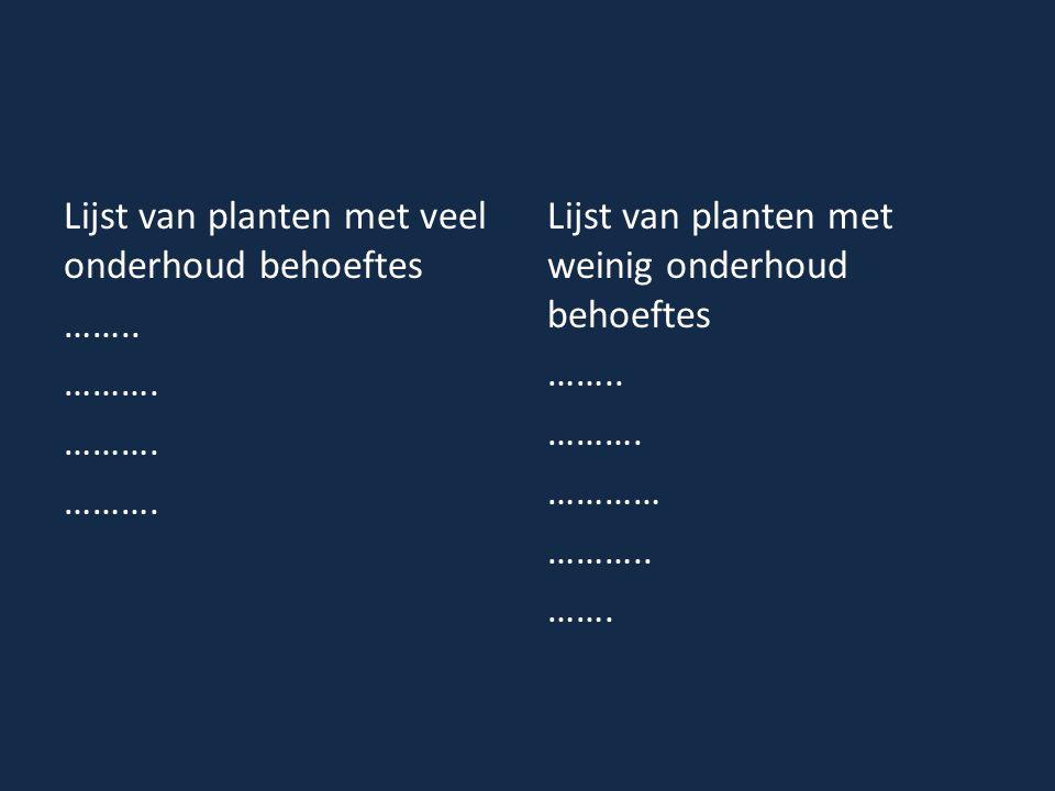 Lijst van planten met veel onderhoud behoeftes ……..