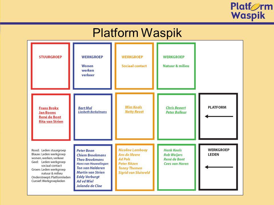 Dorpsontwikkelingsplan opgesteld -> vastgesteld als wensbeeld Namens en voor alle bewoners van Waspik aanspreekpunt Realiseren van het wensbeeld (projecten) (www.dopwaspik.nl -> wordt www.platformwaspik.nl)www.dopwaspik.nlwww.platformwaspik.nl