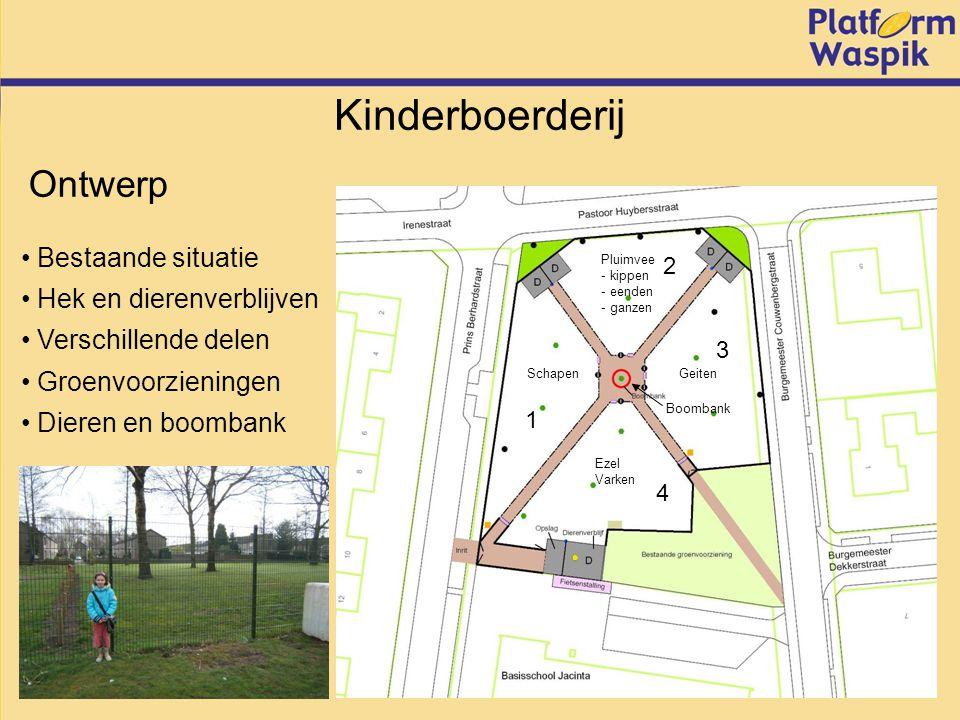 Kinderboerderij Vragen ??? Gepresenteerd door: Chris Beaart Platform Waspik Waspik, 24 juni 2008