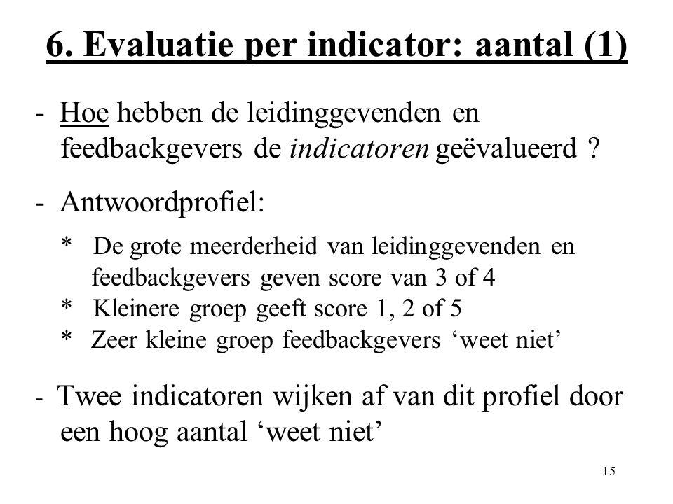 15 6. Evaluatie per indicator: aantal (1) - Hoe hebben de leidinggevenden en feedbackgevers de indicatoren geëvalueerd ? - Antwoordprofiel: * De grote