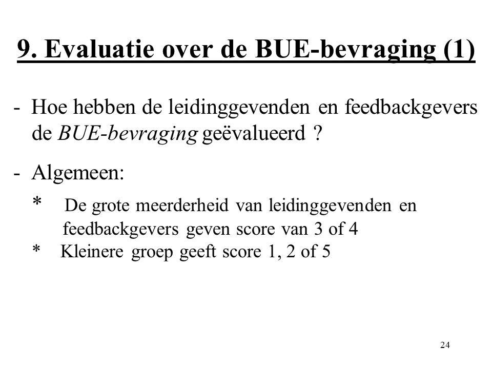 24 9. Evaluatie over de BUE-bevraging (1) - Hoe hebben de leidinggevenden en feedbackgevers de BUE-bevraging geëvalueerd ? - Algemeen: * De grote meer