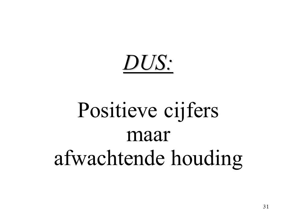 31 DUS: DUS: Positieve cijfers maar afwachtende houding