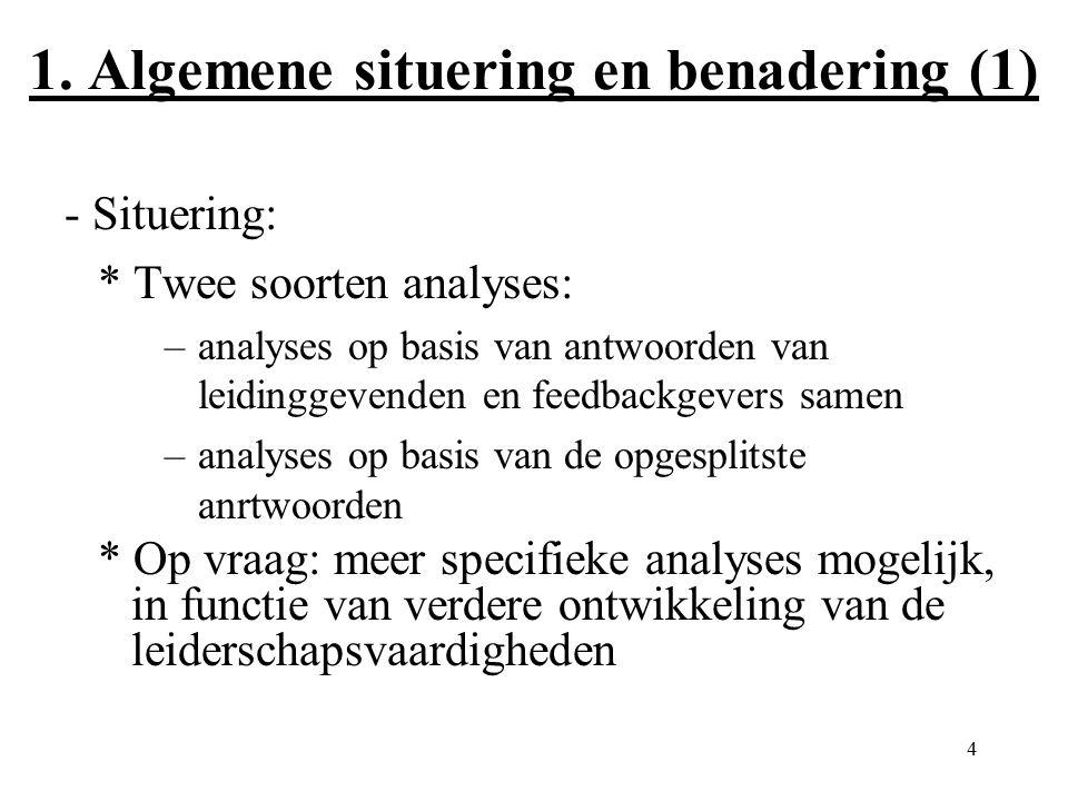 4 1. Algemene situering en benadering (1) - Situering: * Twee soorten analyses: –analyses op basis van antwoorden van leidinggevenden en feedbackgever