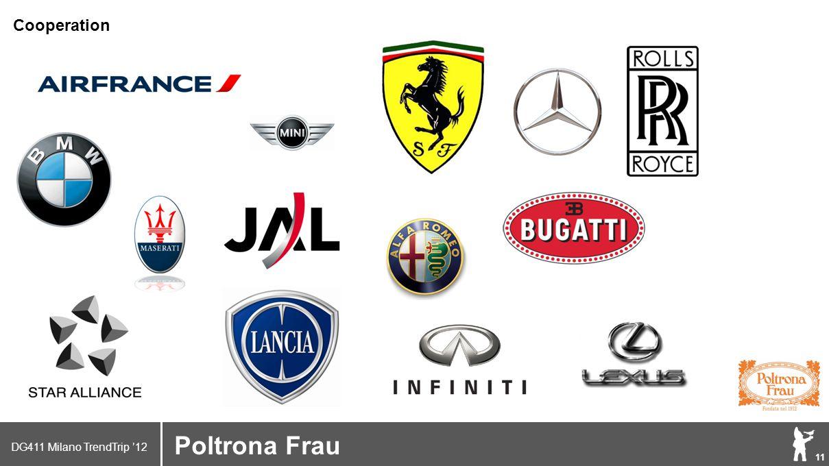DG411 Milano TrendTrip '12 Klik om het opmaakprofiel te bewerken 11 Poltrona Frau Cooperation