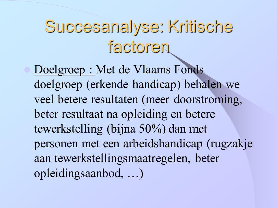 Succesanalyse: Kritische factoren Doelgroep : Met de Vlaams Fonds doelgroep (erkende handicap) behalen we veel betere resultaten (meer doorstroming, b