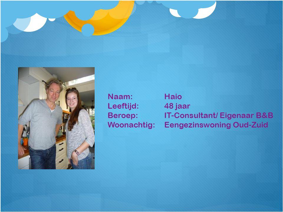 Naam: Haio Leeftijd: 48 jaar Beroep: IT-Consultant/ Eigenaar B&B Woonachtig: Eengezinswoning Oud-Zuid