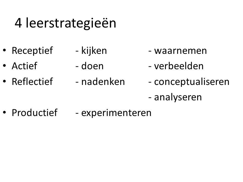 4 leerstrategieën Receptief - kijken- waarnemen Actief - doen- verbeelden Reflectief - nadenken- conceptualiseren - analyseren Productief - experiment