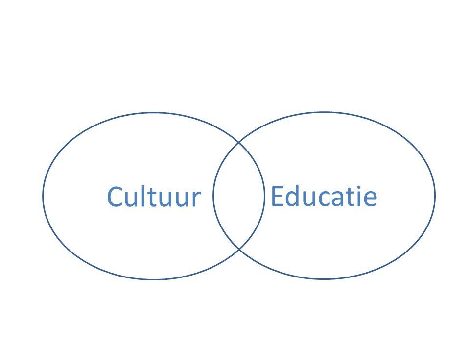 Cultuur Educatie