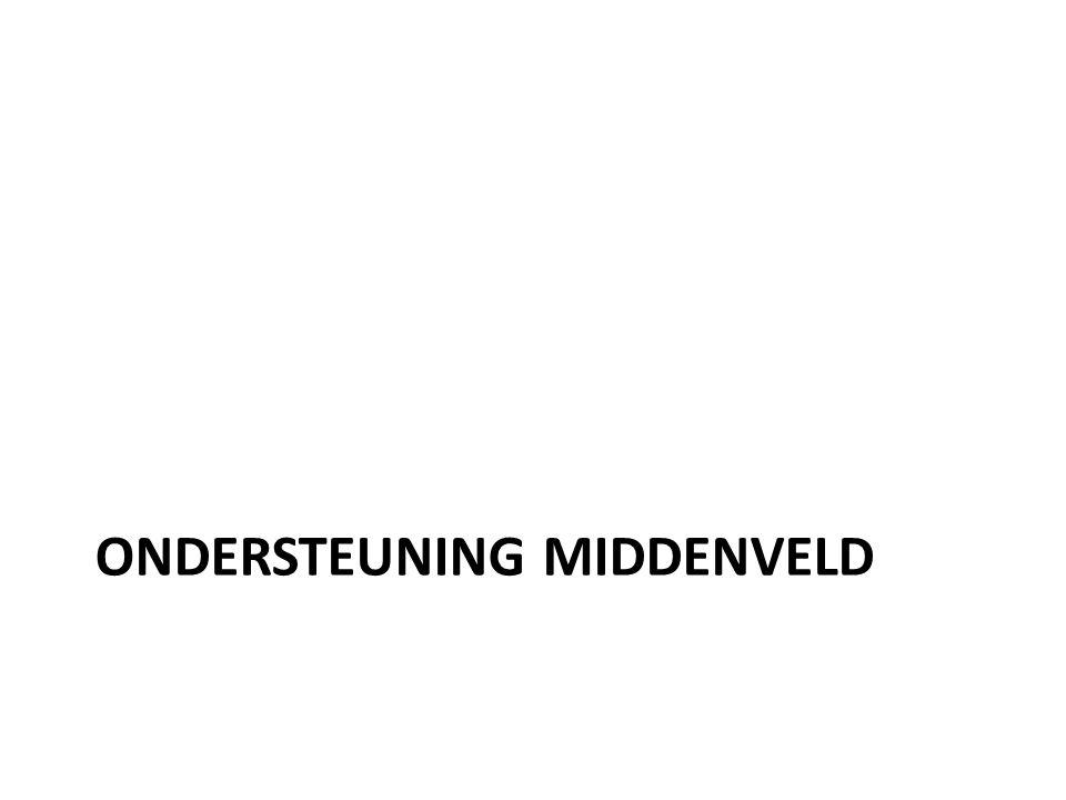 ONDERSTEUNING MIDDENVELD