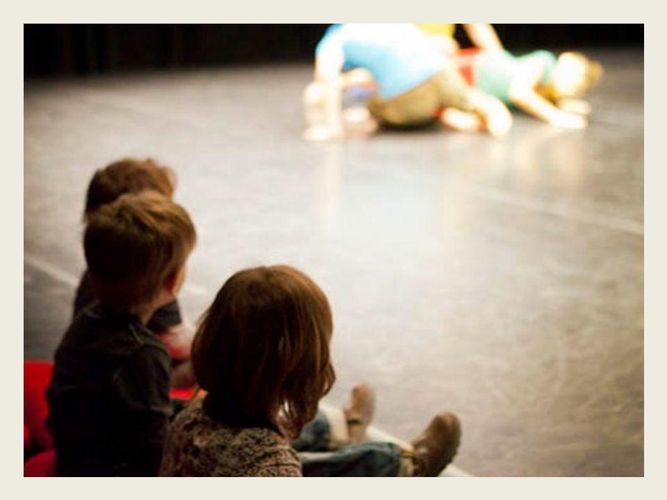 Vaak kleine huishoudens zonder kinderen Jonger dan 25 jaar of ouder dan 55 jaar 80% van het publiek bezoekt 1 tot 4 keer het theater De doelgroep