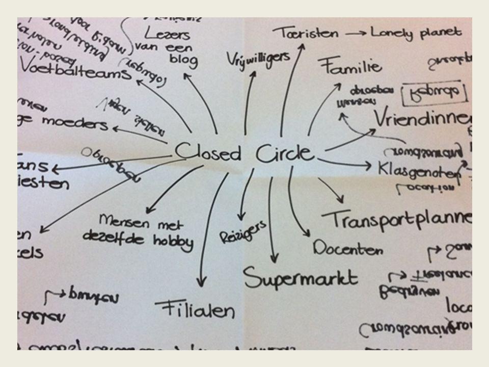 Vrijwilligers, transportplanners, supermarkten Cultuurliefhebbers, voetbalteams, jonge moeders Onderwerp: Closed Circle
