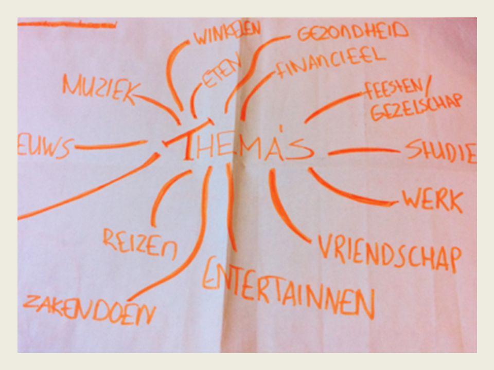 Zaken doen, vriendschap, gezondheid Muziek, eten, entertainment, werk Onderwerp: Verschillende thema's