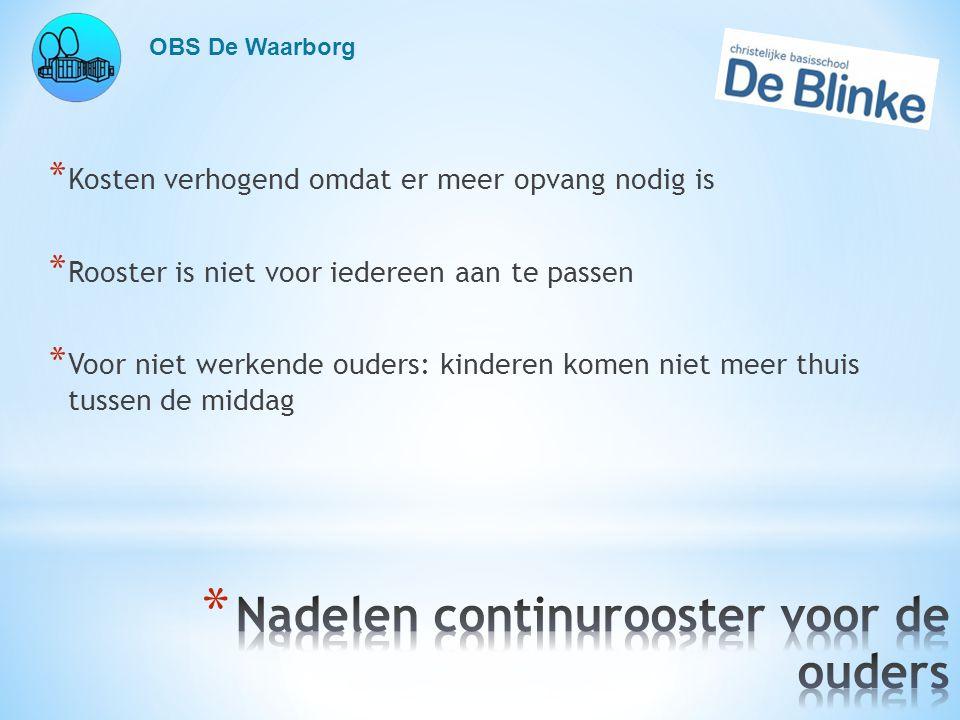 OBS De Waarborg * Kosten verhogend omdat er meer opvang nodig is * Rooster is niet voor iedereen aan te passen * Voor niet werkende ouders: kinderen k