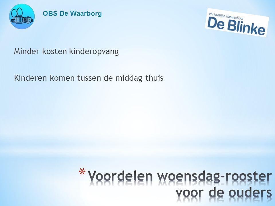 OBS De Waarborg Minder kosten kinderopvang Kinderen komen tussen de middag thuis