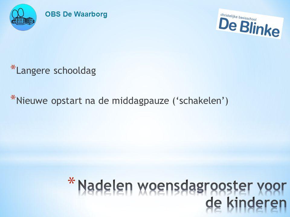 OBS De Waarborg * Langere schooldag * Nieuwe opstart na de middagpauze ('schakelen')