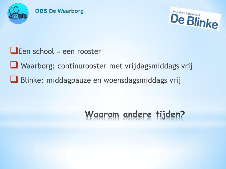  Een school = een rooster  Waarborg: continurooster met vrijdagsmiddags vrij  Blinke: middagpauze en woensdagsmiddags vrij OBS De Waarborg