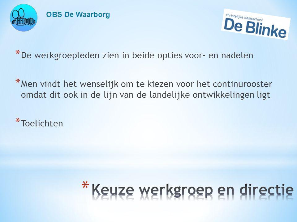 OBS De Waarborg * De werkgroepleden zien in beide opties voor- en nadelen * Men vindt het wenselijk om te kiezen voor het continurooster omdat dit ook