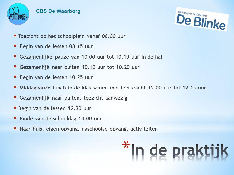 OBS De Waarborg  Toezicht op het schoolplein vanaf 08.00 uur  Begin van de lessen 08.15 uur  Gezamenlijke pauze van 10.00 uur tot 10.10 uur in de h