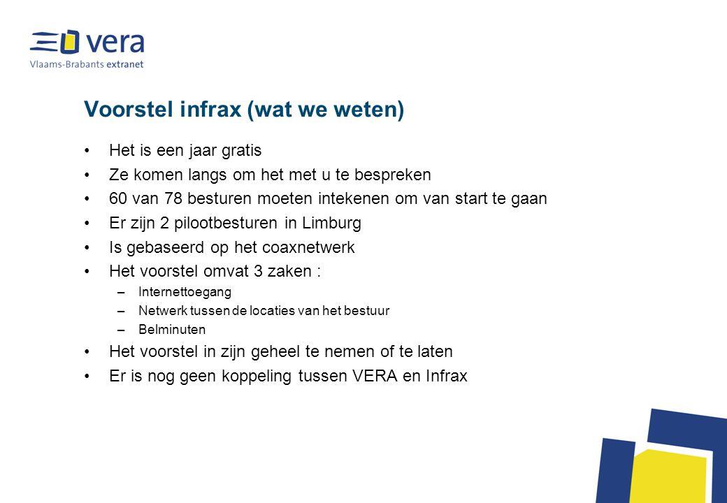 Voorstel infrax (wat we niet weten) Wat is de prijs van de verschillende onderdelen.