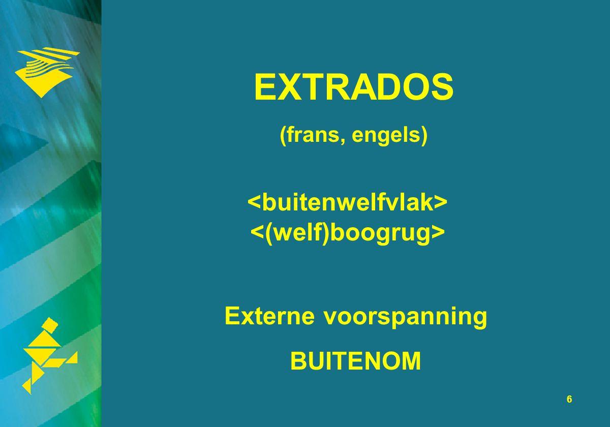 6 EXTRADOS (frans, engels) Externe voorspanning BUITENOM
