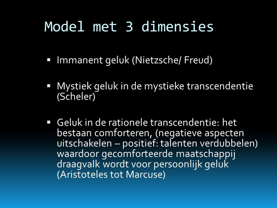 Model met 3 dimensies  Immanent geluk (Nietzsche/ Freud)  Mystiek geluk in de mystieke transcendentie (Scheler)  Geluk in de rationele transcendent
