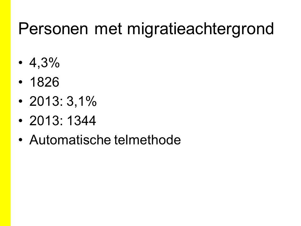 Personen met migratieachtergrond 4,3% 1826 2013: 3,1% 2013: 1344 Automatische telmethode