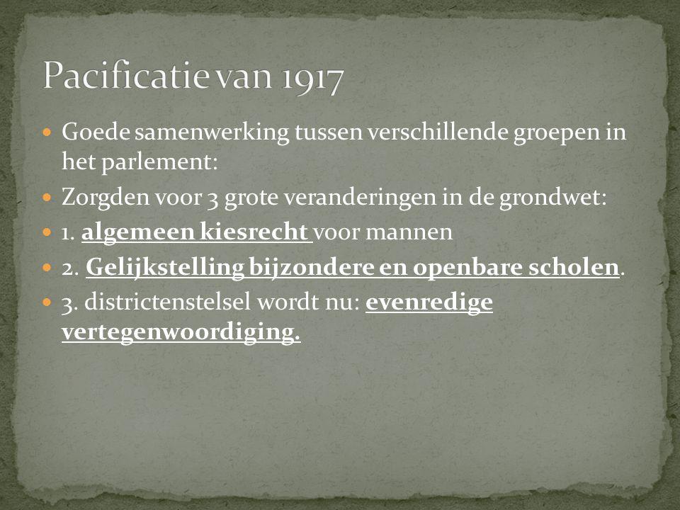 Oude systeem: districtenstelsel.NL was verdeeld in 100 districten Tweede Kamer had 100 zetels.
