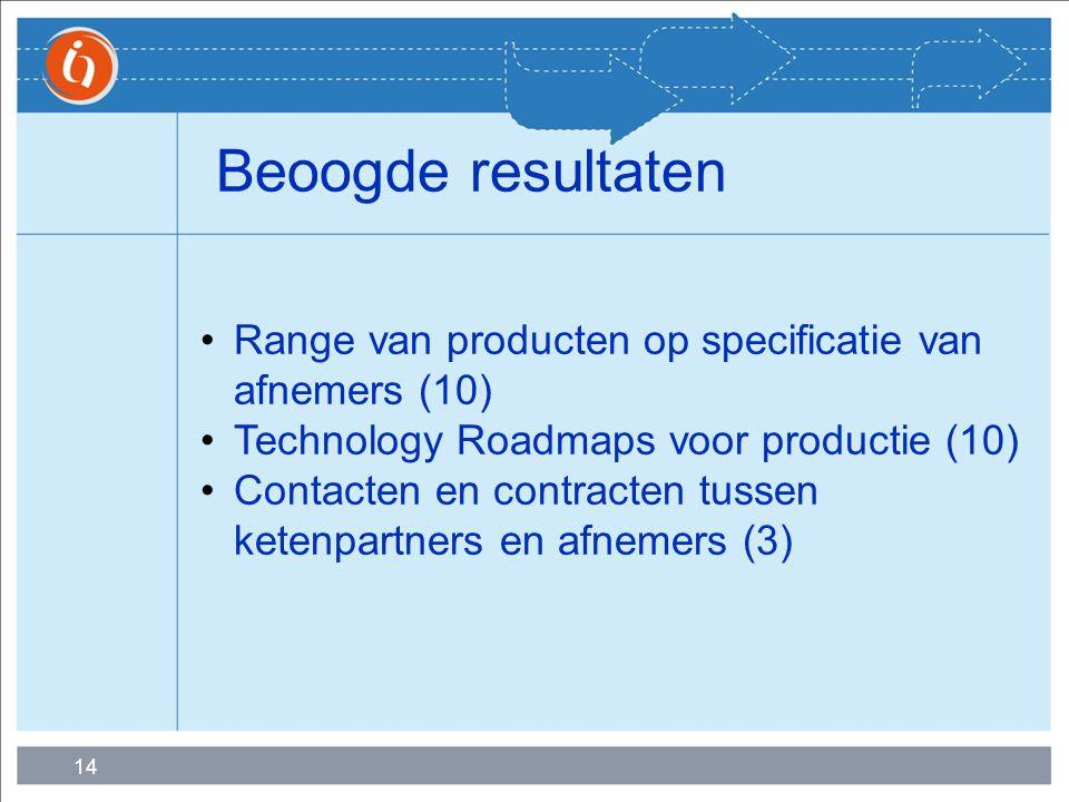 14 Beoogde resultaten Range van producten op specificatie van afnemers (10) Technology Roadmaps voor productie (10) Contacten en contracten tussen ketenpartners en afnemers (3)