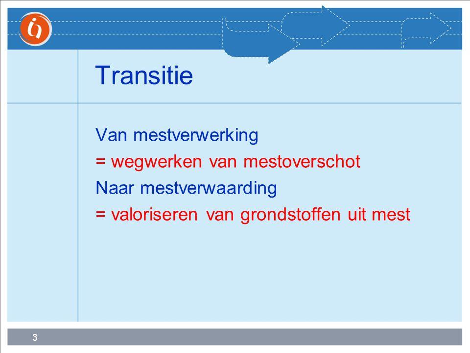 3 Transitie Van mestverwerking = wegwerken van mestoverschot Naar mestverwaarding = valoriseren van grondstoffen uit mest
