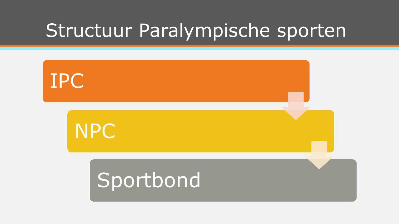 Structuur Paralympische sporten IPCNPCSportbond
