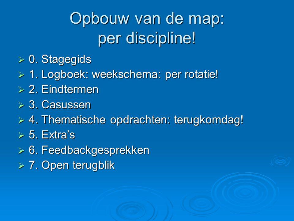 Opbouw van de map: per discipline!  0. Stagegids  1. Logboek: weekschema: per rotatie!  2. Eindtermen  3. Casussen  4. Thematische opdrachten: te